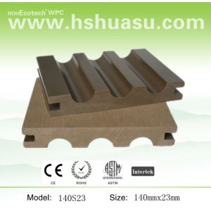 wpc wood plastic composite câmara