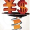 Offshore Renminbi Short-term Rise against US Dollar