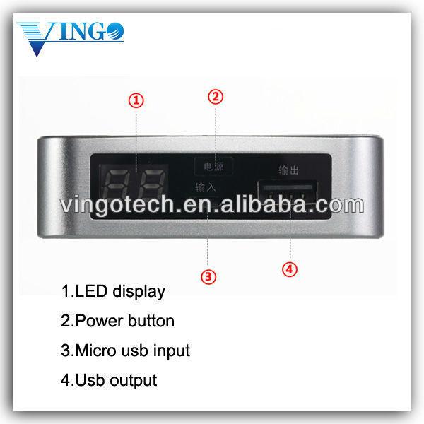 vgo-6603
