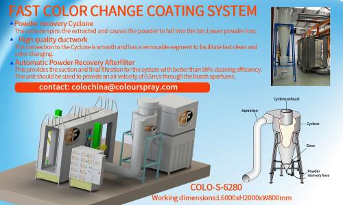 Rychlá změna barvy Mono Cyclone Booth