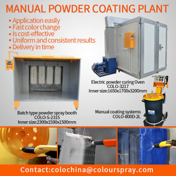 Powder Coating Application Group