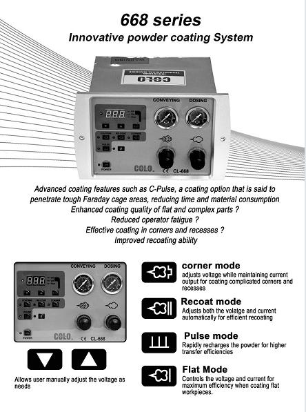 CL-668 control unit
