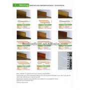 Accessories of laminate flooring
