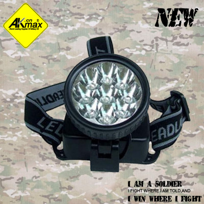 Akmax 2014 new arrival Headlamps LED lamp