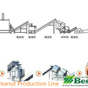 Coated Peanut Production Line