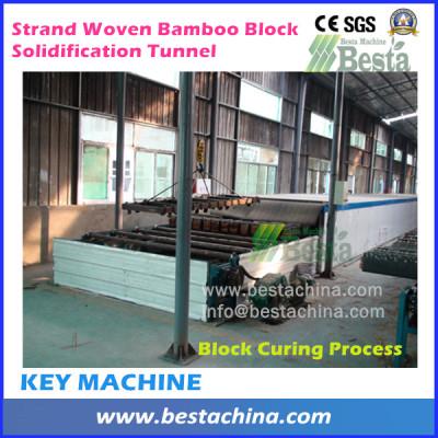 Bamboo Strand Woven Beam Curing Machine