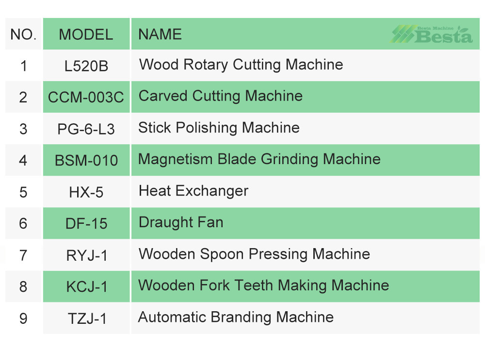 Wooden Ice spoon making machine, medical spoon machines