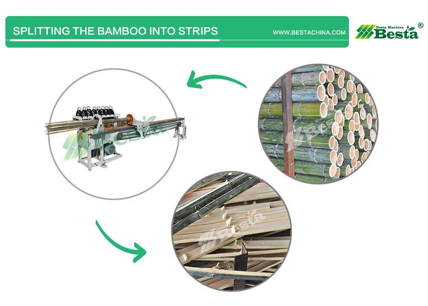 Bamboo Splitting Process