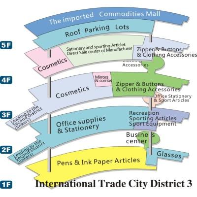 International Trade City 5-Yiwu Market