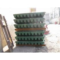 High Quality Jaw Crusher Plates (Manufacturer)