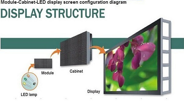 P10mm Outdoor Advertising LED Display (4)