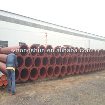 SSAW PIPE EN10217 P195TR1