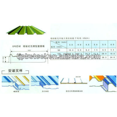 colour coated steel roof sheet
