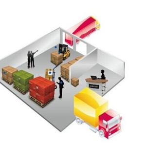 Warehouse Management System V110