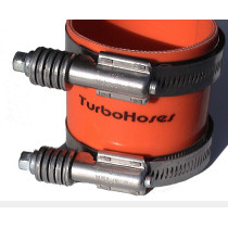 Constant Torque Heavy Duty Clamps