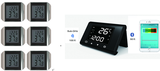 Wireless  Bluetooth Thermometer with 6-channels remote 200m with app display the temperature data of the 8 transmitter
