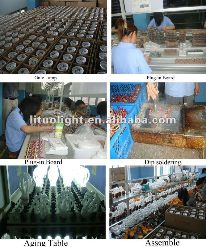 green energy star standard T2 7mm 24W full spiral energy saving lamp CE BV ROHS SASO ISO9001 factory