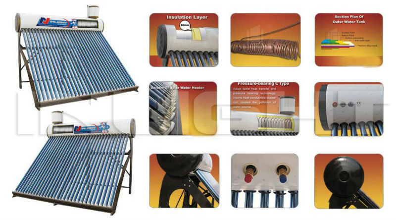 pre-heat coil solar heater