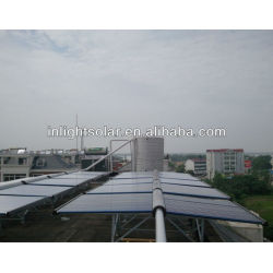 Solar Energy Heating System for Hotels