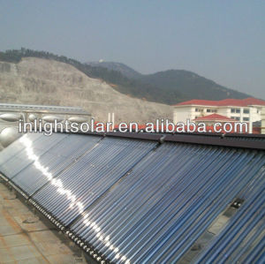 Solar Water Heat Pipe Set(ILHC-5830H-F)