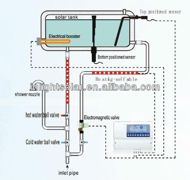 контроллер sr500 инструкция