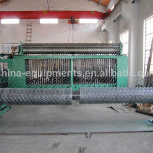 hydraulique machine gabion