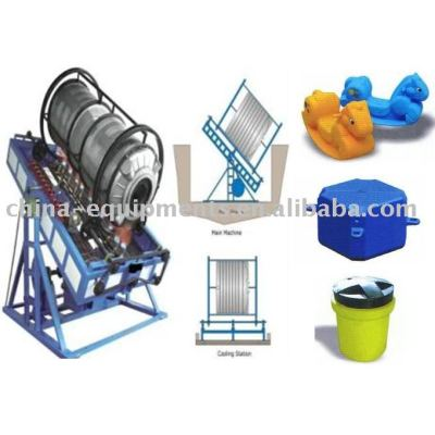 Candid Rock Roll Roto Moulding Machine