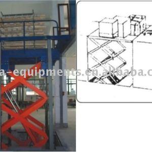 Plate-forme de levage hydraulique