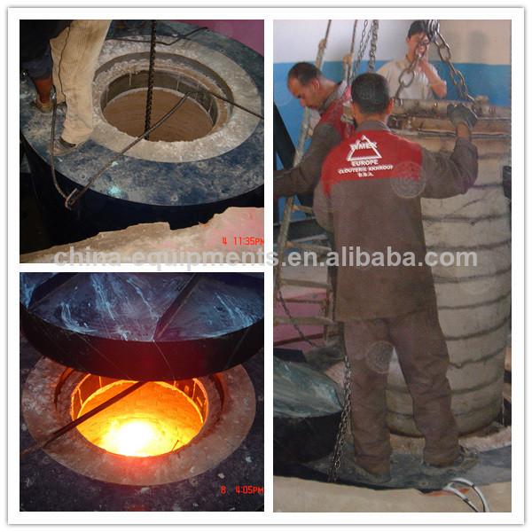 horno eléctrico de calor