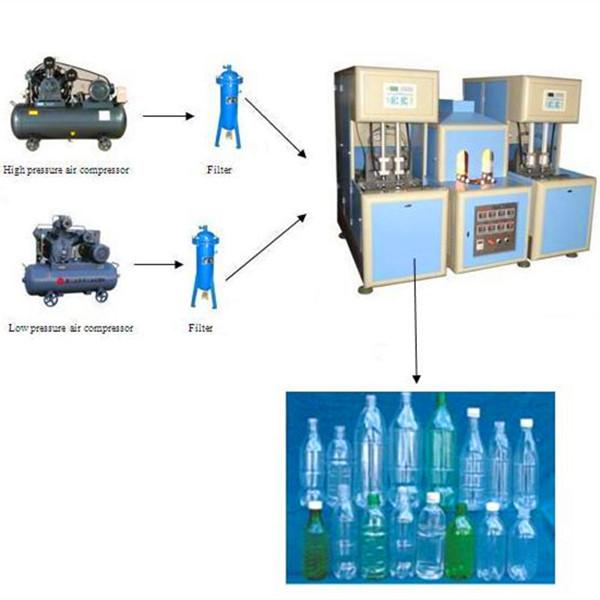 semi automatically PET bottle machine