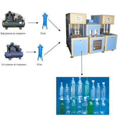 Candid HC-B-II Semi Automatic PET Bottle Making Machine