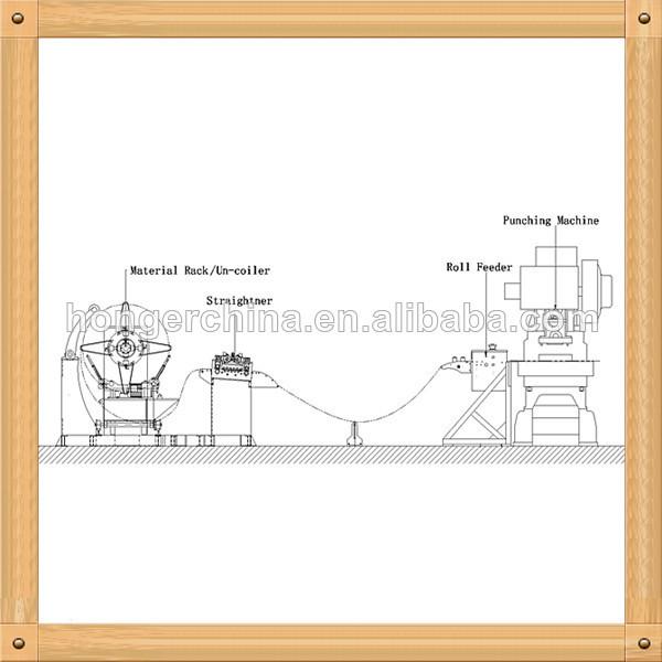 自動油圧プレス矯正機アルミシートアンコイラ