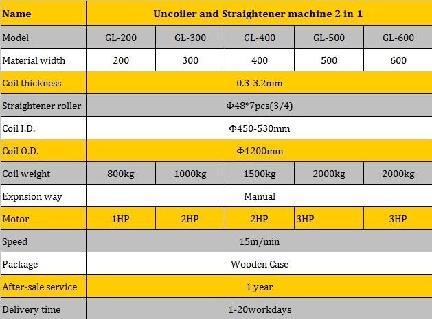 最もホットな2014年販売レベラーアンコイラで2イン1在庫にマシン、 モデル: gl