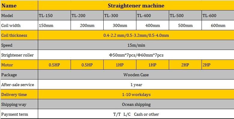最もホットなと2014年最新金属のローラーによるレベリングと株式であり、 ceを搭載したマシン、 モデル: tl