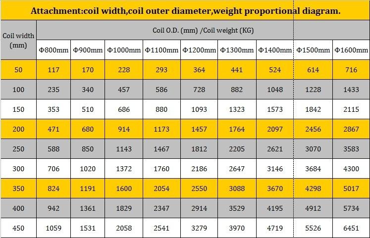 ホットな陶磁器2014年mtシリーズ鋼decoiler機メーカー