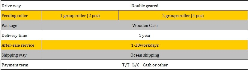 중국 서보 피더 코일 고속 전원 프레스 공급 업체 rnc-b 세리에