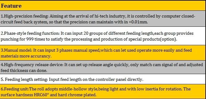 2014 più caldo di alta qualità metal alimentatore macchina per smart industria, modello: rnc-h