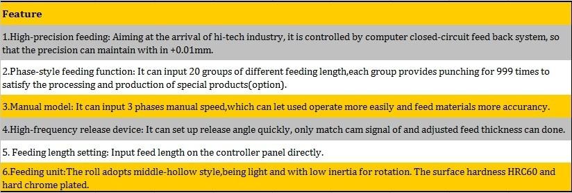2014 il più caldo comp sono materiale spesso servo rullo di alimentazione della macchina in magazzino con ce, modello: rnc-200b serise