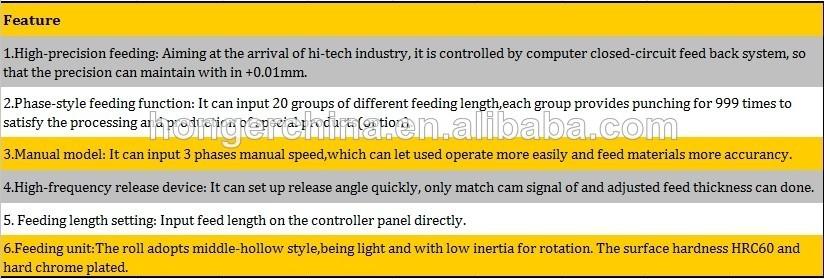 고성능 생산 라인 피더 sevor, RNC 모델