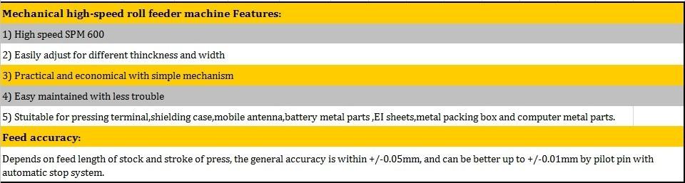 最高の品質2014年ホットな機械式高速ロールフィーダーマシン、 モデル: rf