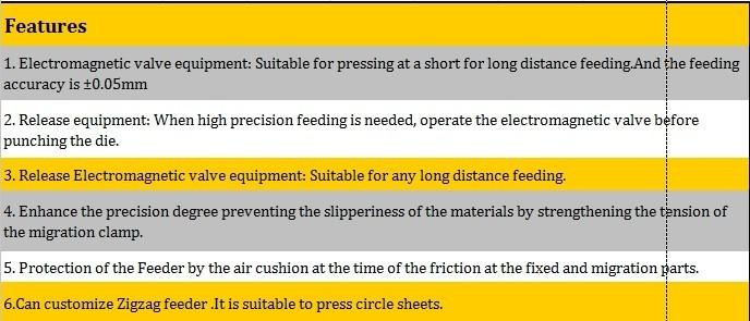 高品質かつ安価2014年空気圧フィーダープレス用