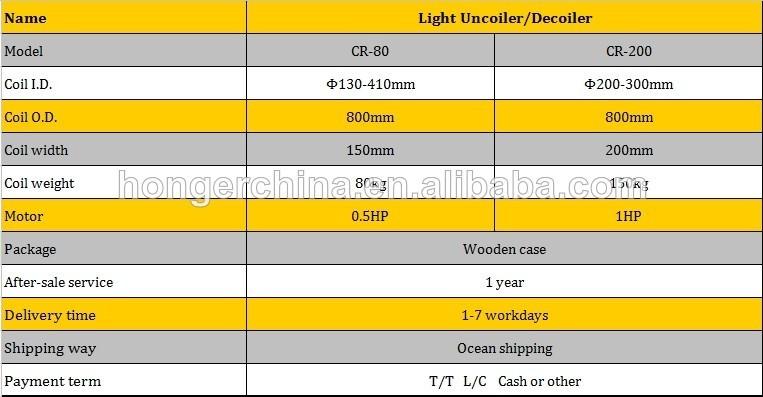 높은 수익성 생산 라인 빛 코일 uncoiler