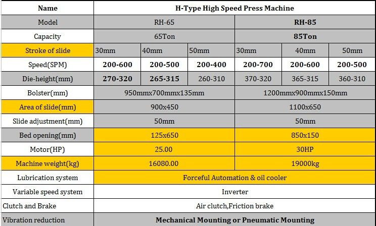 ad alta velocità e precisione a buon mercato statore rotore potenza della macchina premere