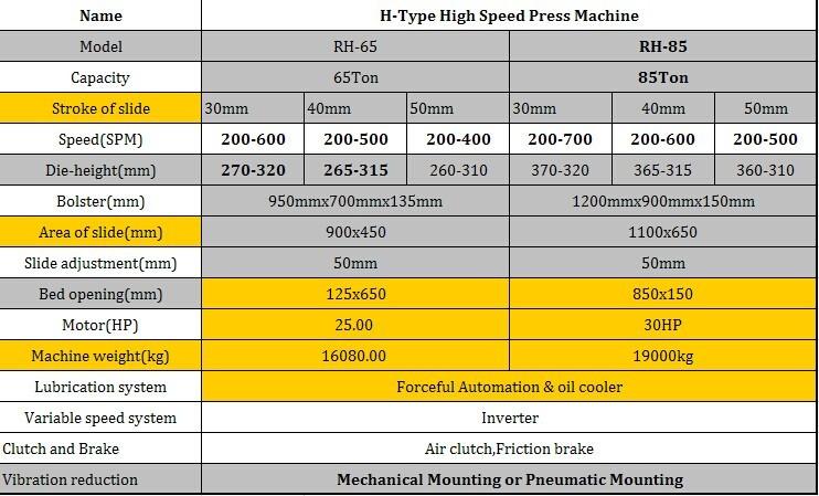 Pressa meccanica per la produzione statore modello: h-30/rh-30