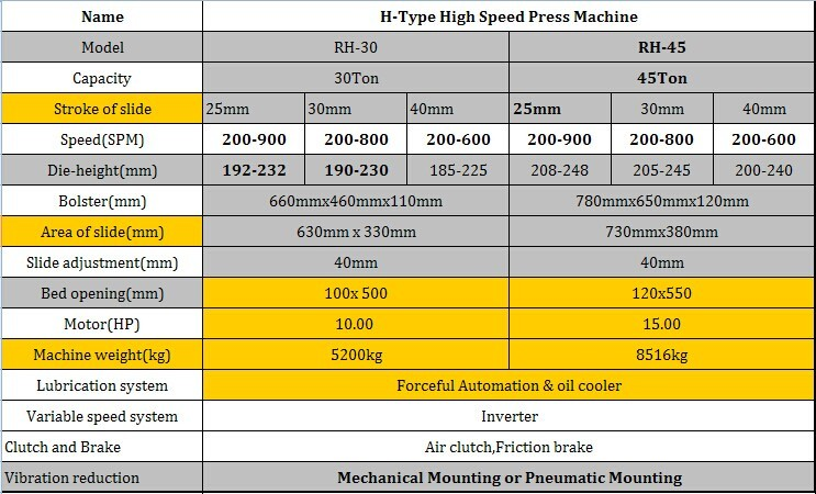 高性能h- タイプのパンチマシン、 プレス機、 ce
