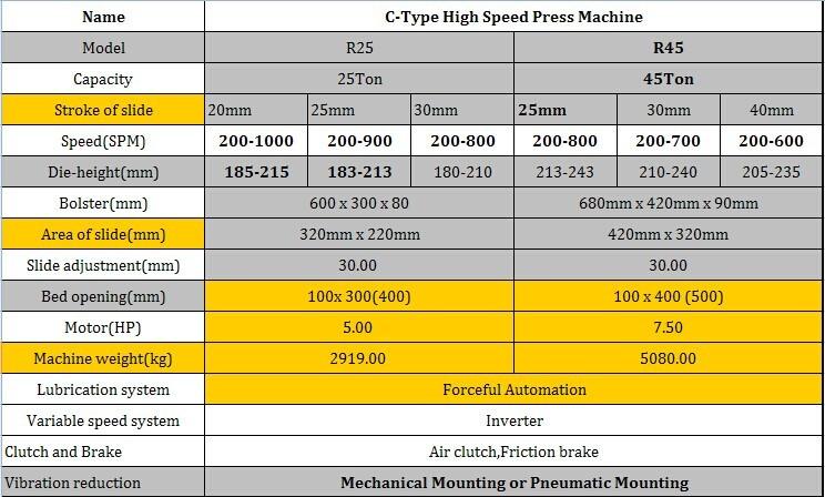中国パンチプレスサプライヤr-85/c-85