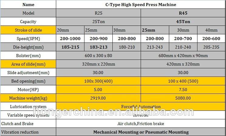 중국 공장 CNC 고정밀 유압 스탬핑 기계