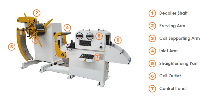 decoiler straightener machine for metal coils stamping