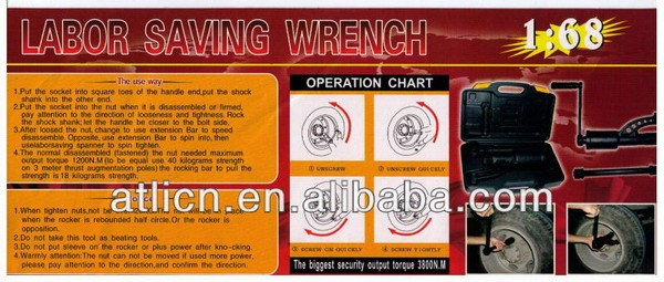 Multifunctional powerful single ended wrench