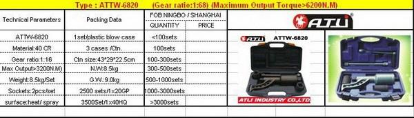 Best-selling new design titanium adjustable wrench